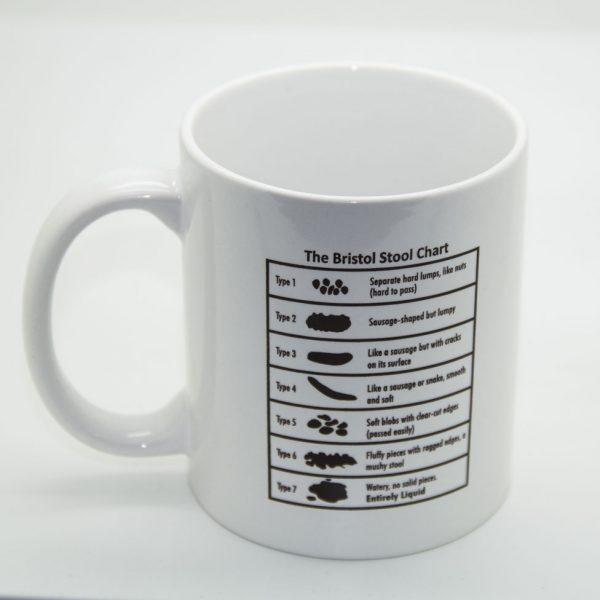 coffee-mug-bristol-stool-chart